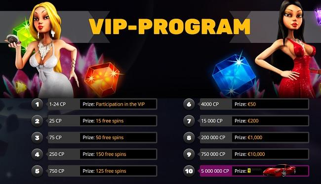 Vip Loyalty Programs And Casino Rewards Highrollers Casino